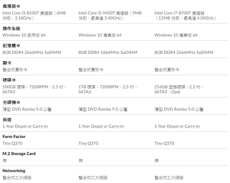 Lenovo ThinkCentre M920 規格表